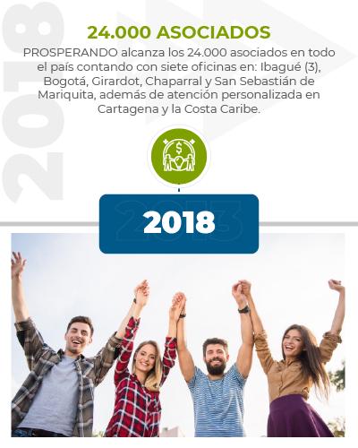 prosperando_historia2